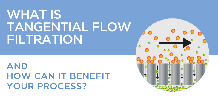 What is Tangential Flow Filtration and how can it benefit your process?